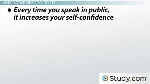 what is public speaking and why do i need to do it video
