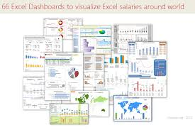 Cool Excel Templates Excel Dashboard Exles 66 Dashboards To Visualize Excel