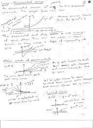 a level maths notes logarithms exponential curve sketching