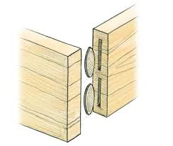 common wood joints u2022 1001 pallets