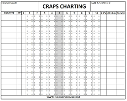 Craps Table Odds Craps Practice Tables