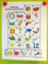 simple resume exles images of digraph consonants blends and digraphs chart