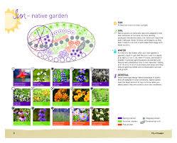 Sample Garden Design Sun Native Garden City Of Guelph