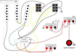 wilkinson pickups wiring diagram gooddy org