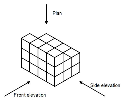 3d shapes how to draw the plan side and front elevations of a 3d