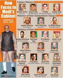 Definition Of Cabinet Cabinet Minister Of India Everdayentropy Com