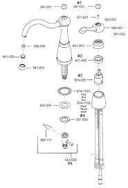 moen kitchen faucets parts diagram delta kitchen faucet parts diagram bloomingcactus me
