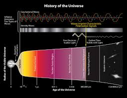 physicists find evidence of cosmic inflation slac national