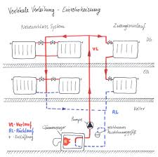 vertikale verteilung einrohrheizung haustechnik verstehen