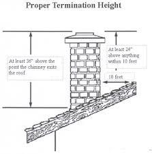 pignotti property inspections chimney