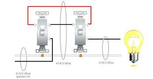 basics of electrical wiring home wiring design remarkable diagrams