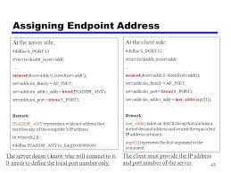 htons map data communications and networking ppt