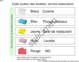 code couleur cuisine code couleur cuisine 28 images cuisine bleu turquoise relooker