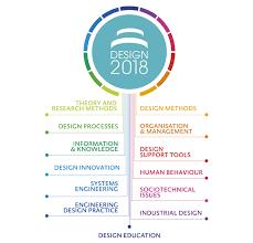 design 2018 design conference