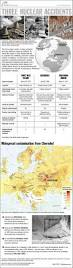 Fukushima Fallout Map by 2035 Best Fukushima Images On Pinterest Fukushima Farmers And