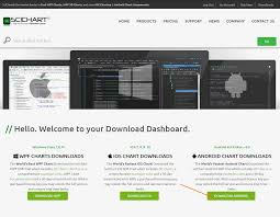 android license licensing scichart android powered by kayako help desk software