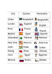 flags countries capital cities