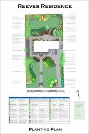 Atlanta Landscape Supply by 48 Best Landscaping Plans Images On Pinterest Landscape Plans