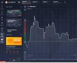 iq option tutorial italiano iqoption review trade forex cfd bitcoin in free demo