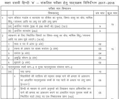 cbse syllabus 2017 2018 for class 10 hindi course b