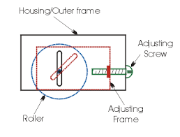 Replacing Patio Door Adjusting And Replacing Sliding Patio Door Rollers
