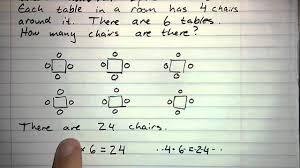 what is multiplication a 4 1 what is multiplication