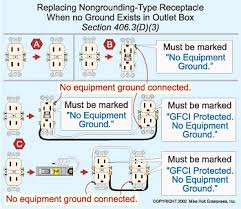 article 406 receptacles electrical construction u0026 maintenance