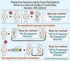 article 406 receptacles electrical construction u0026 maintenance