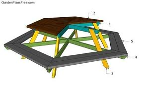 Free Hexagon Picnic Table Plans by Hexagon Picnic Table Plans Free Garden Plans