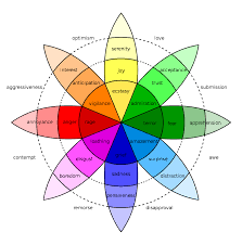color spectrum energy levels emotion wikipedia