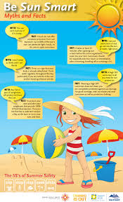 save your skin vacations and uv radiation the facts