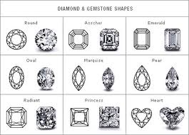 diamond ring cuts engagement ring guide cuts shapes