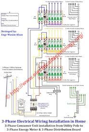 three phase electrical wiring diagram floralfrocks