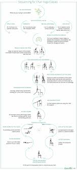 yoga poses pictures printable of printable fabulous the benefits a hatha practice and chair yoga