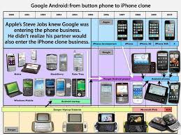 android device history android docs reveal before iphone s plan was a java button
