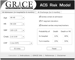 Ying Long Bad Neustadt The Global Registry Of Acute Coronary Events 1999 To 2009 U2013grace