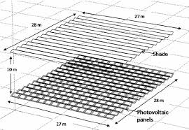 schematic diagram showing the solar panel and above shade with 10 m