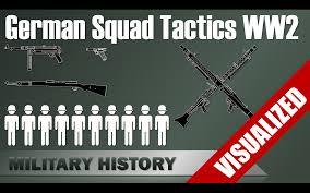 german squad tactics organization in world war 2