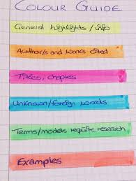 How To Highlight Skills In by Study Tip Colour Code Your Notes Study Notes Textbook And Fields