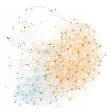 linkedin labs visualize your linkedin network