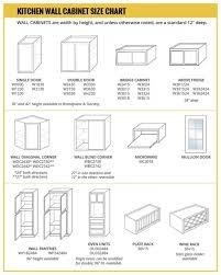 Standard Size Microwave by Kitchen Wall Cabinet Sizes Wondrous Design 1 Standard Hbe Kitchen