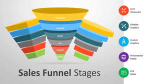 sales funnel stages powerpoint template youtube