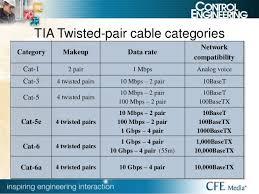 cat 5 coupler wiring diagram cat 5 generator cat 6 diagram cat