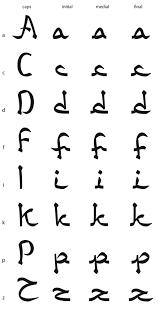 muslim writing font google search writing pinterest