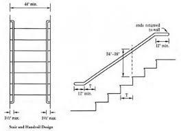 Handrail Height For Decks Ada Exterior Stair Handrail Requirements Dda Railing Stylesdda
