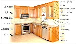 kitchen cabinet estimate kitchen cabinet costs s g kitchen cabinet pricing online
