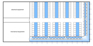 low speed ventilation data center design models