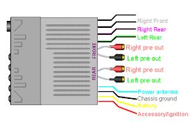 car stereo wiring diagram car wiring diagrams instruction