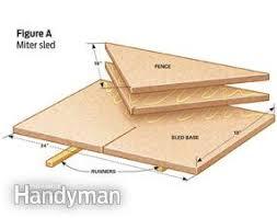 cutting angles on a table saw table saw jigs build a table saw sled family handyman