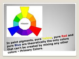 color wheel is there is difference between the color wheel for